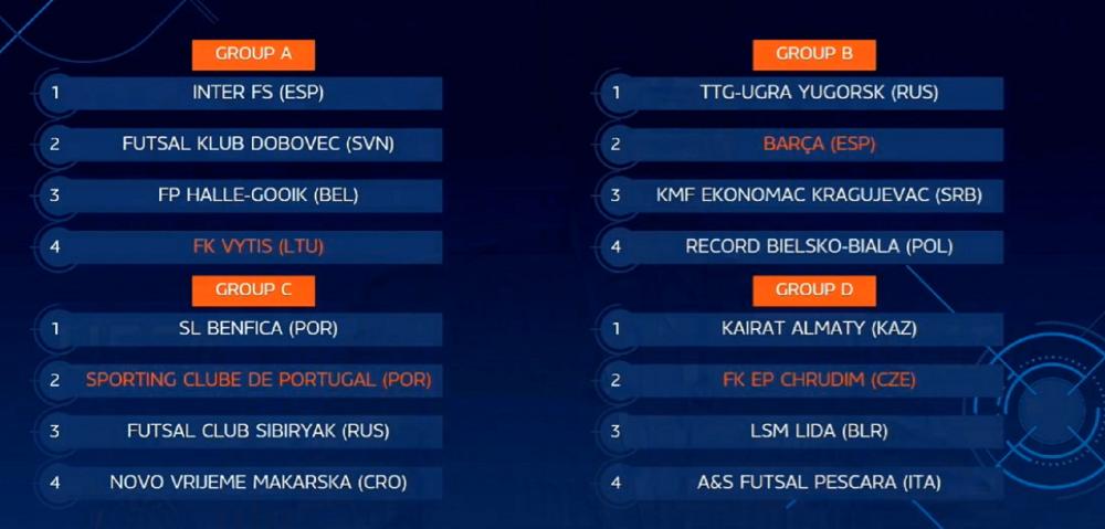 zrijeb.png - UEFA u novom skandalu: Velika greška na žrijebanju grupa za Ligu prvaka