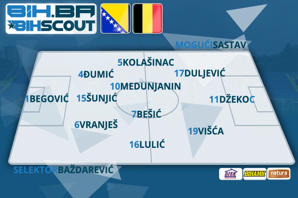 Sastav-BiH-Belgija-1.png - Bazdarevic iznenadio sa postavom za Belgiju: Duljevic pocinje od prve minute?