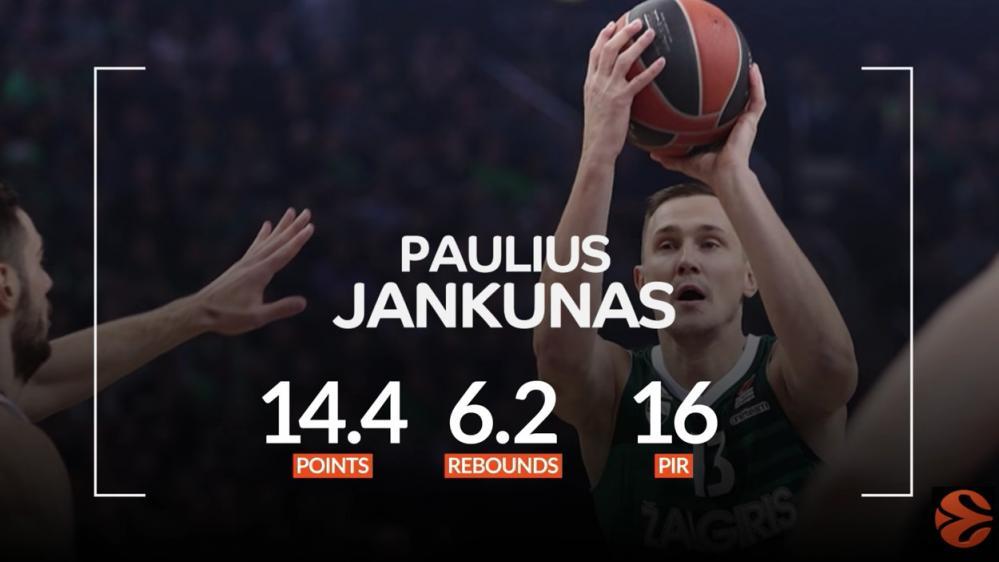 jankunas.jpg - (VIDEO) Jankunas MVP Eurolige za decembar