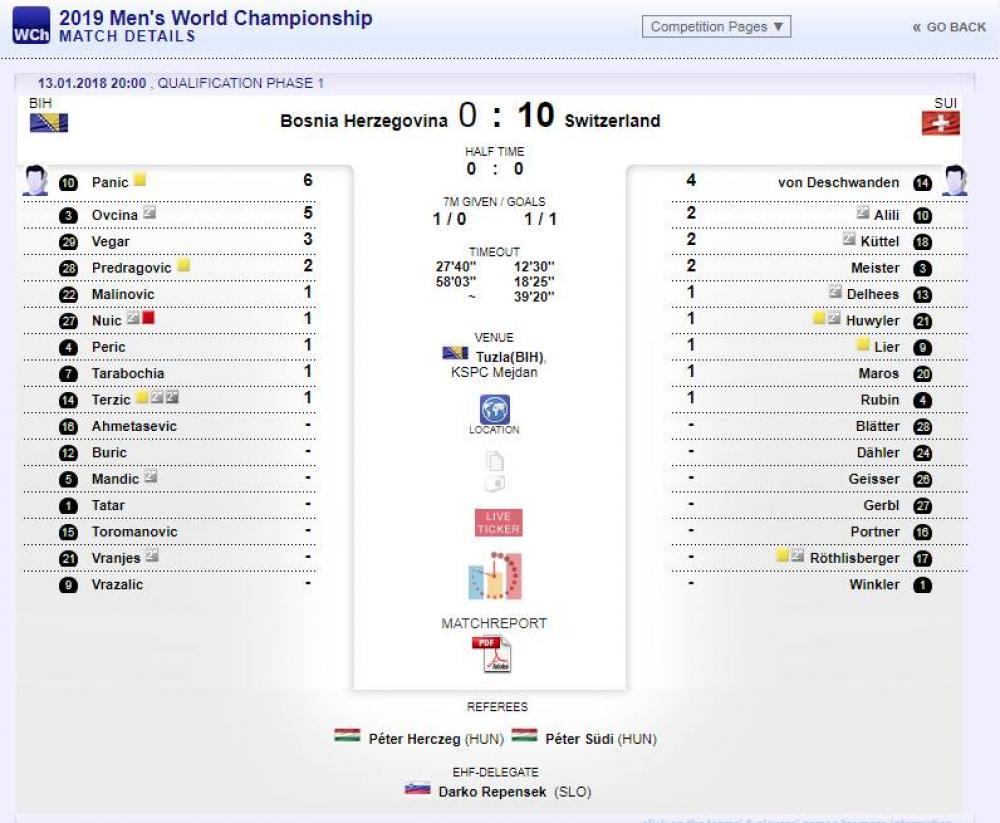 28277060_338197263354519_7314766927838938018_n.jpg - EHF registrovao utakmicu iz Mejdana u korist Švicaraca