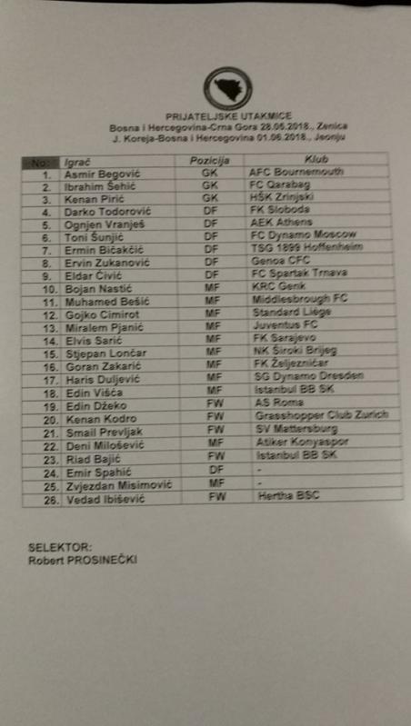 spisak.jpg - Selektor Prosinečki objavio spisak igrača za susrete protiv Crne Gore i Južne Koreje